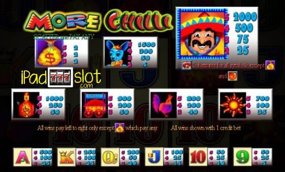 Poker tournaments online real money