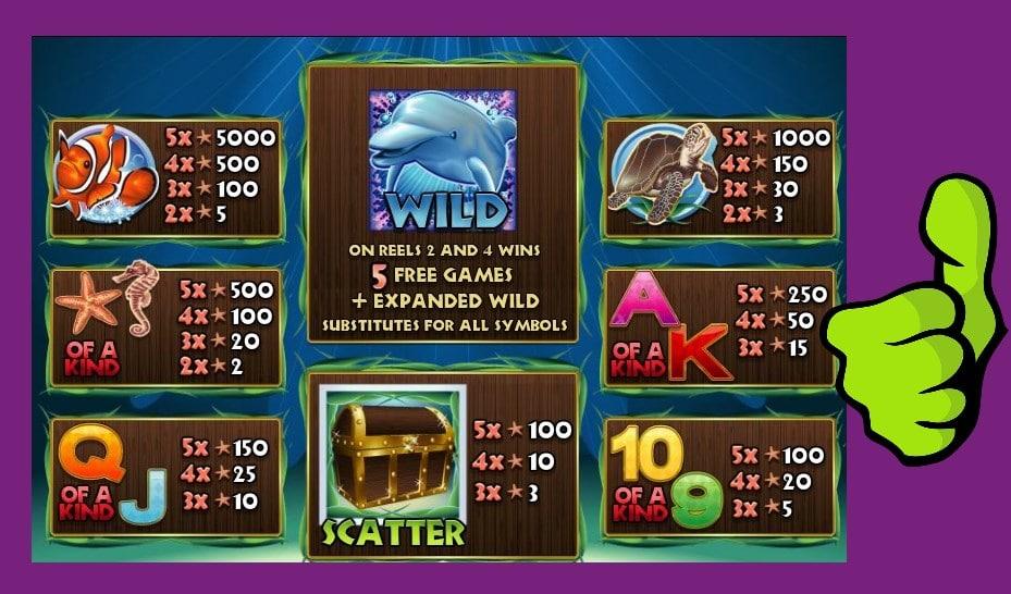 Free Slots Online Ipad