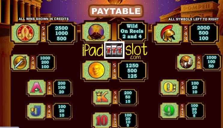 aria resort & casino at citycenter las vegas Slot Machine