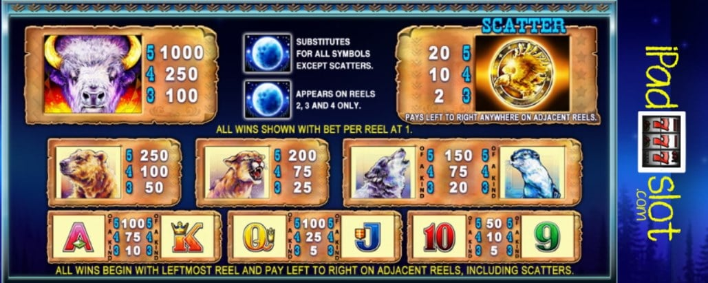 Buffalo Moon By Aristocrat Free Play Guide