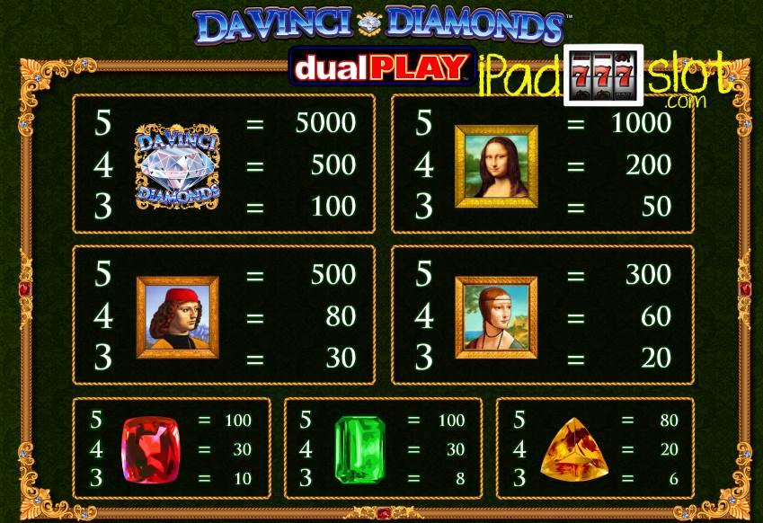 Ignition casino sports betting