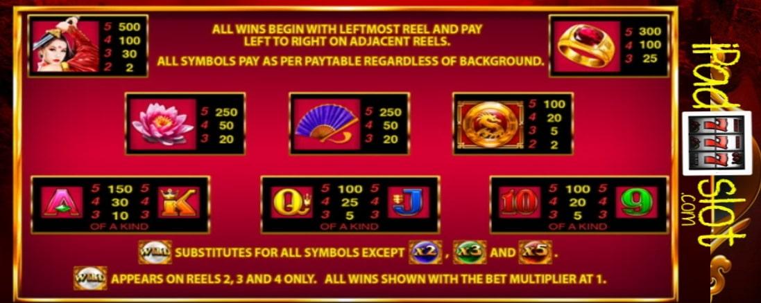 Fortunes Way Free Aristocrat Slots No Apps Needed Paylines