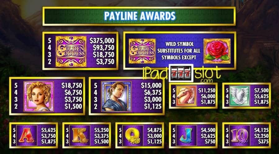 Coyote Valley Casino - Blikzone Slot
