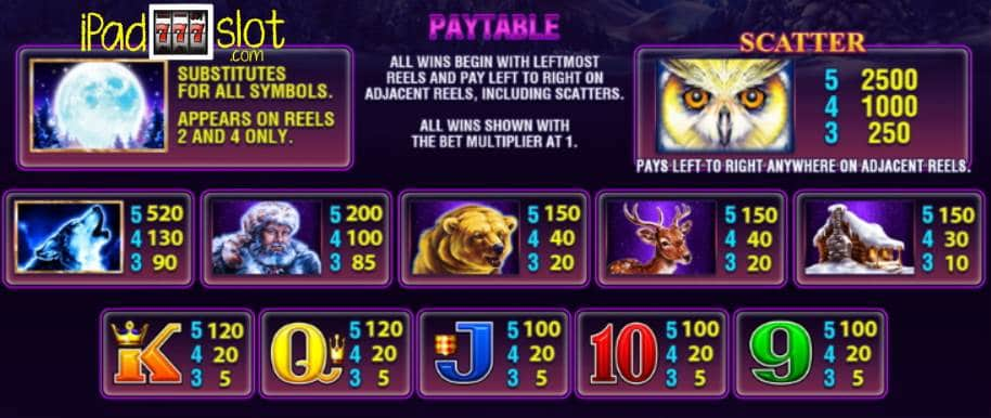 Free Slot Games Timberwolf