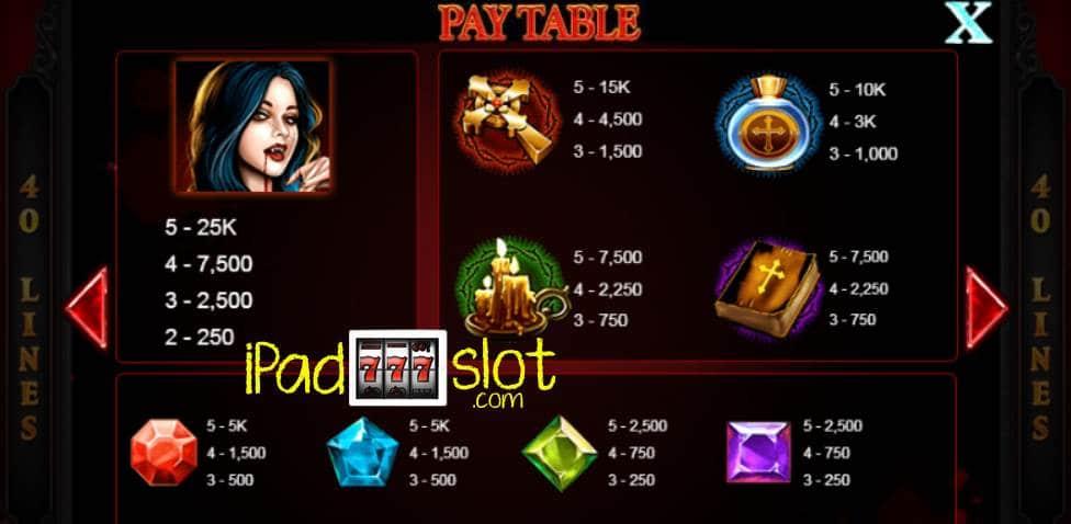 Real money play casinos online australia