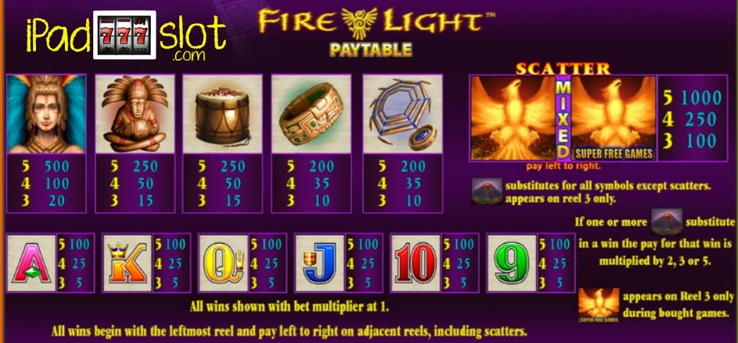 Aristocrat Slot Games For Ipad