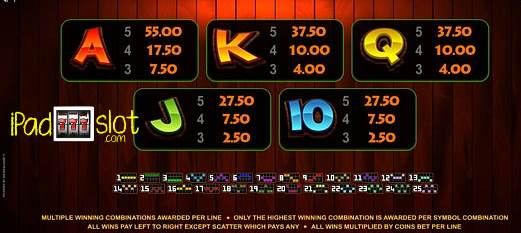 Free Online Slots For Ipad