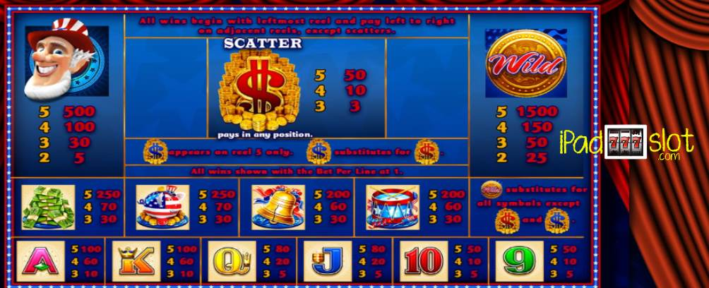 High 5 casino real money slot games free coins
