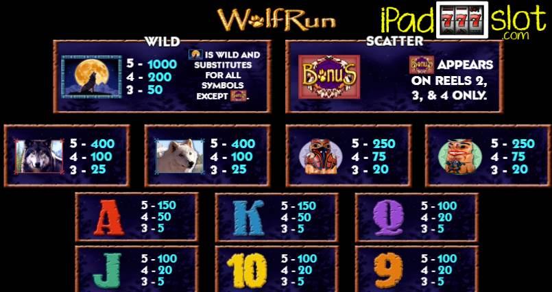 Ett Urval Av Sveriges Bästa Online Casinon - Casino Chip Club Casino