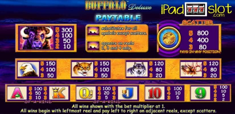 Vip online casino bonus