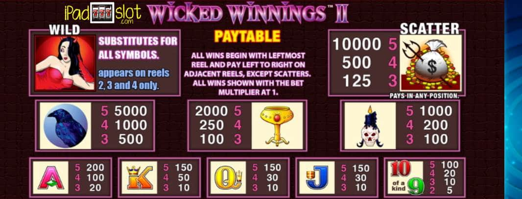 Best way to win on slot machines