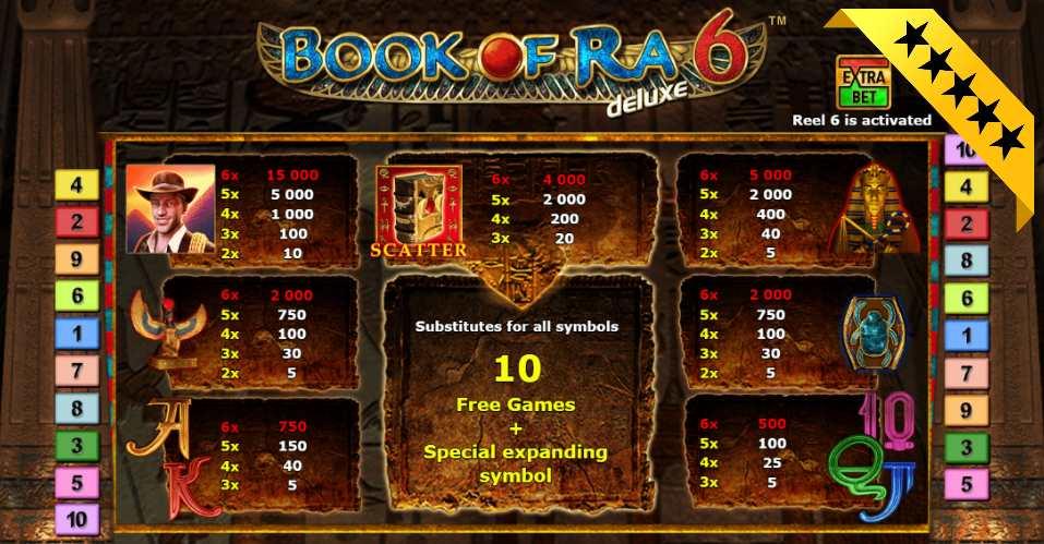jocuri book of ra gratis download