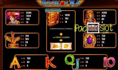 Book Of Ra App Iphone Echtgeld