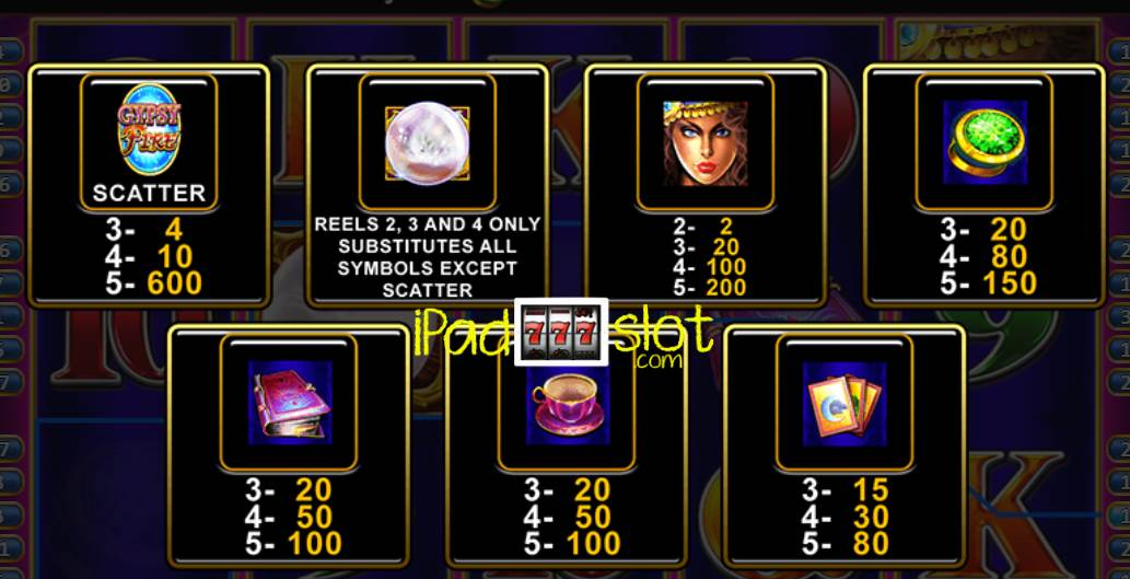 Slot empire casino