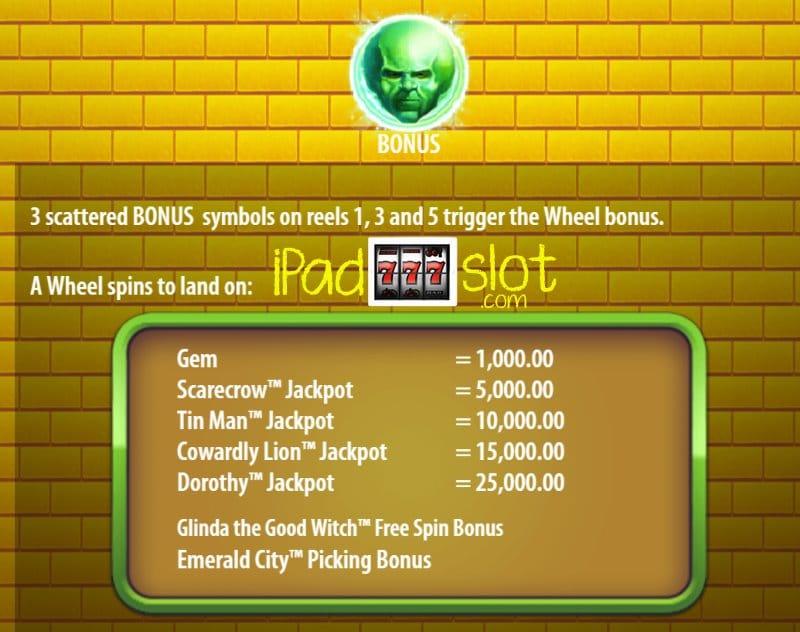 Wizard Of Oz Slots Bonus Wheel