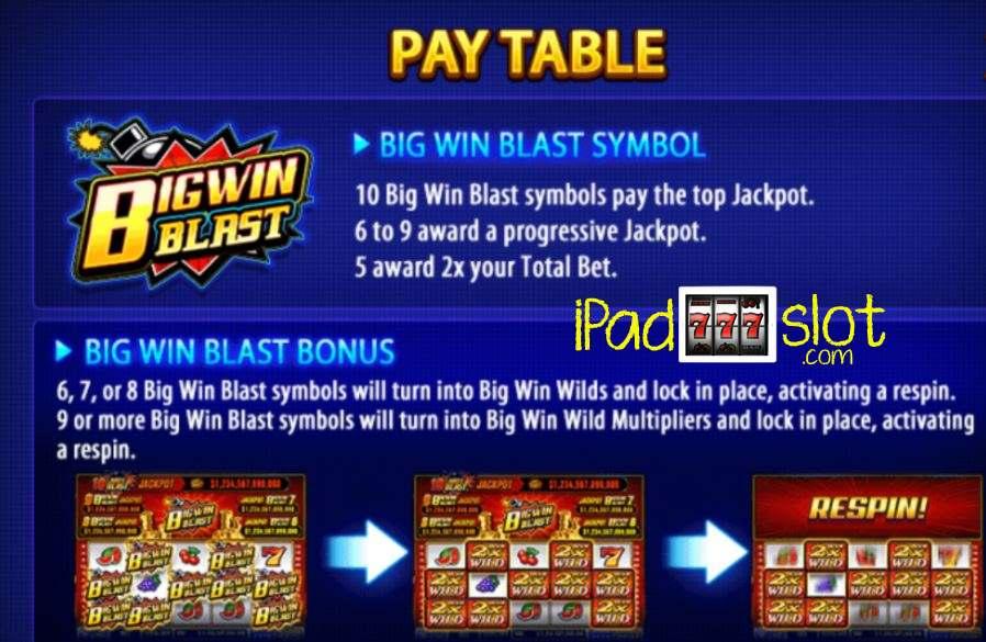 Money Blast Slot Game Download