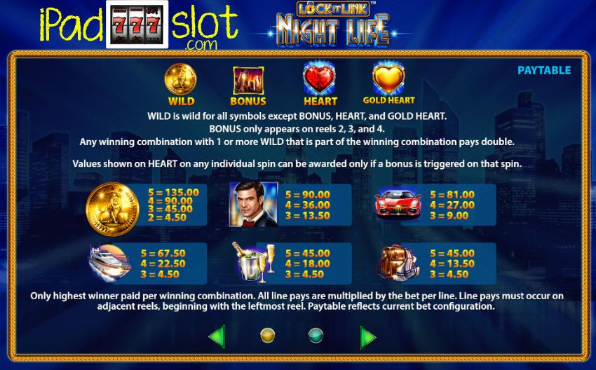 Lock It Link Night Life Wms Slot Machine Game App Guide