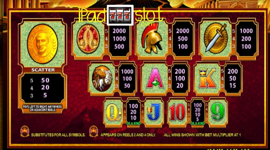 Free Slots Download For Ipad