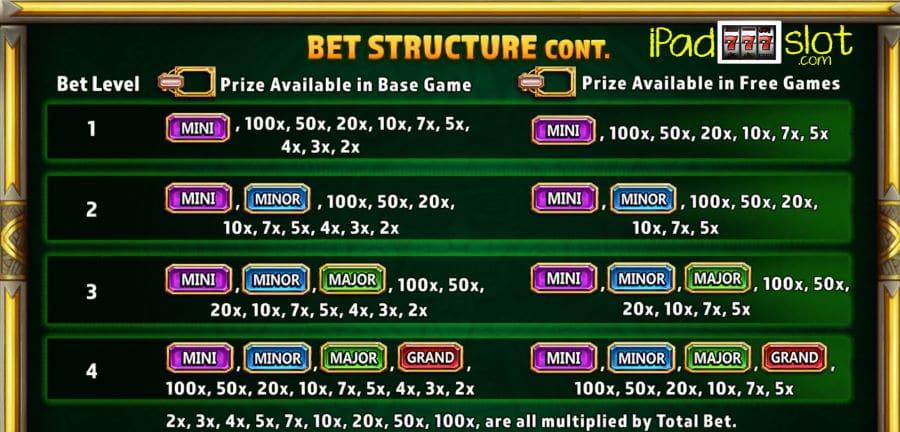 Royal vegas casino 1000 free spins