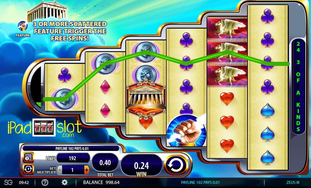 Slots Games Ipad