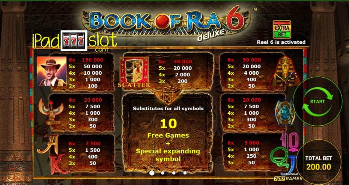 Book Of Ra Free Slot Games