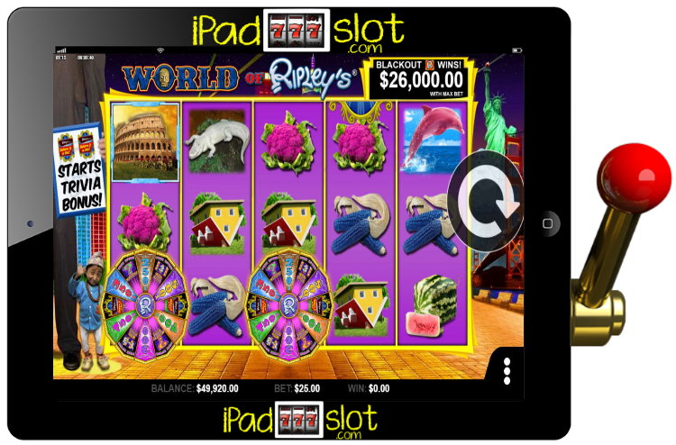 World of Ripley's Believe It or Not Free Slot Game Guide
